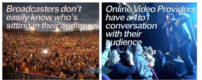 """""""Broadcasters don't easily know who's sitting in their audience. Online Video Providers will have a 1to1 conversation with their audience."""""""
