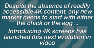 Graphic - Building a Case for 4K (i.1. Despite the absence of readily accessible 4K content