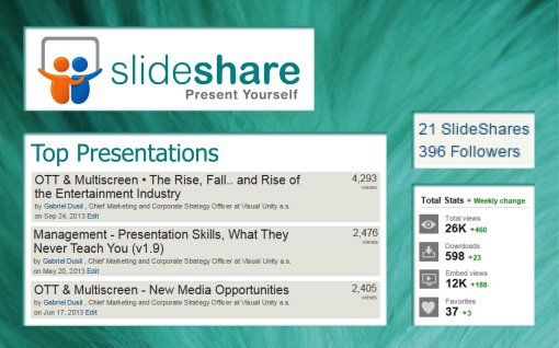 Portfolio - Social Networking Dashboard (slideshare, 14.Nov.10)