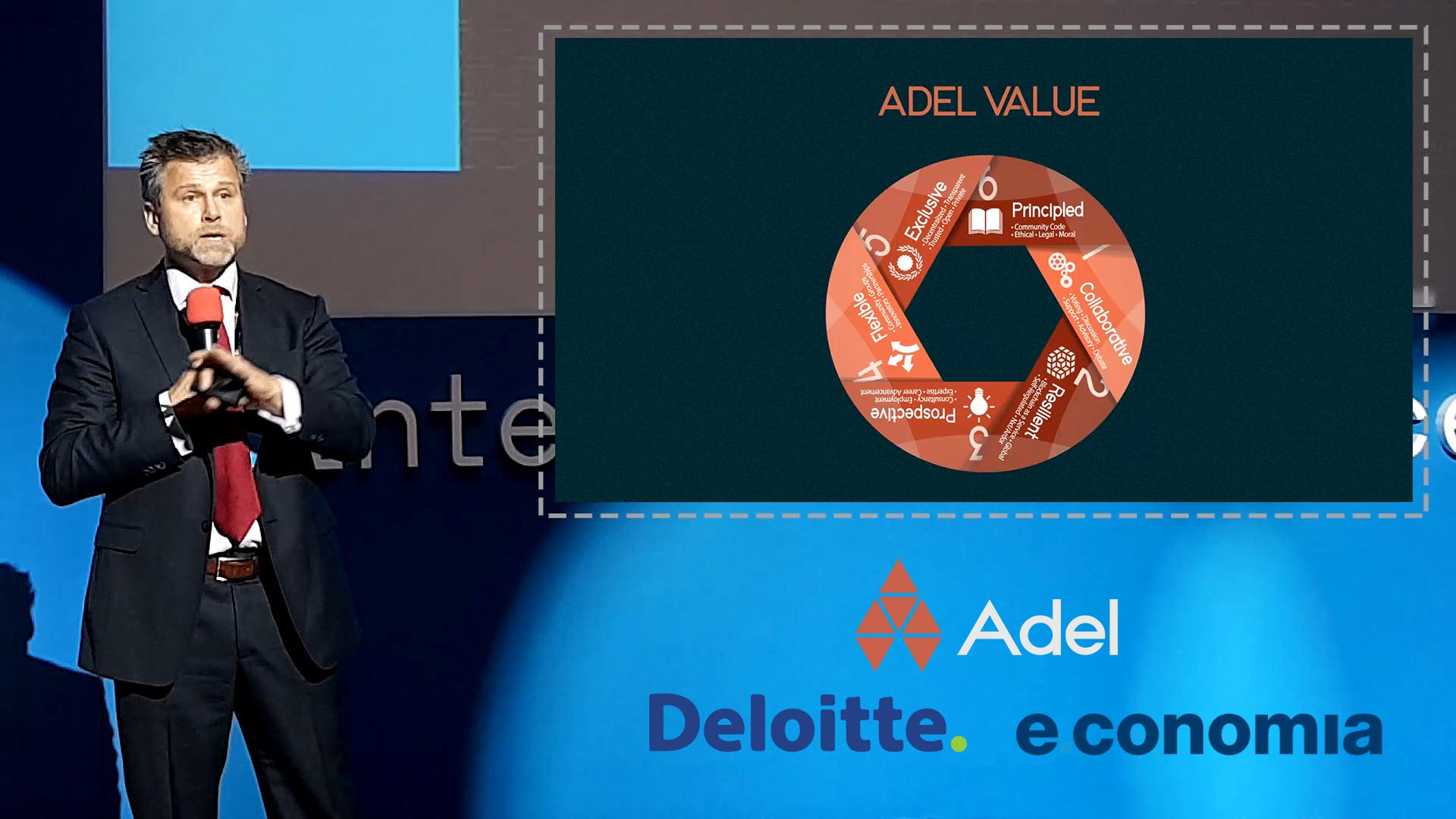 Adel ▲ Conference ▲ A Community Incubator for Blockchain Innovation ▲ e.conomia