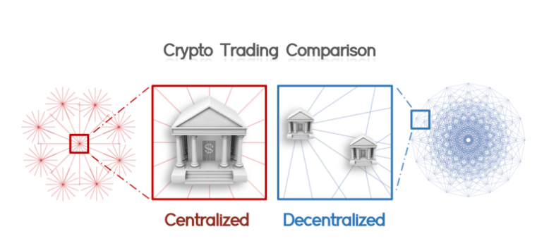 The Next Evolution in Crypto Trading 2.PNG