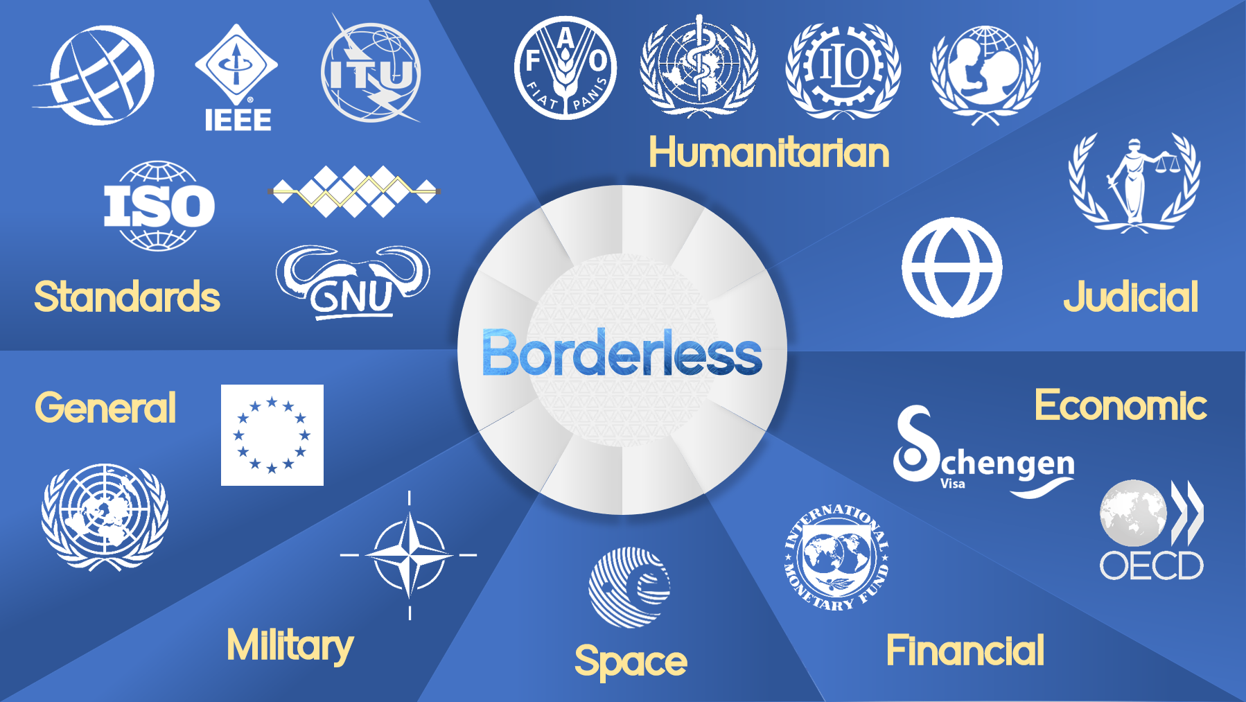 Adel ▲ Opinion ▲ 18 ▲ Borderless Citizens™ in the 21st Century ▲ Defining Borders